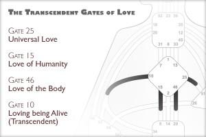 Ворота трансцендентной Любви. Источник facebook